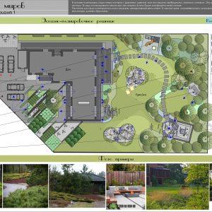 Сад для жизни. Вариант эскизно-планировочного решения сада.